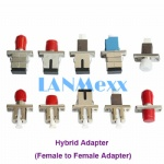 Hybrid Fiber Optic Adaptor (female to female)